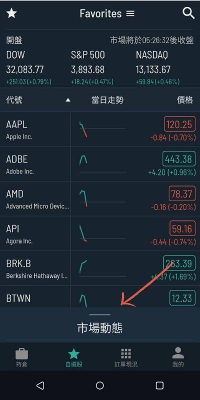 圖片示範Firstrade手機APP使用心得-市場動態